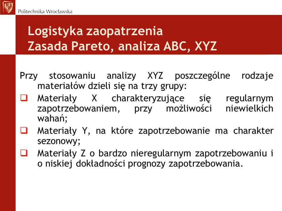 Przy stosowaniu analizy XYZ poszczególne rodzaje materiałów dzieli się na trzy grupy:  Materiały X charakteryzujące się regularnym zapotrzebowaniem,