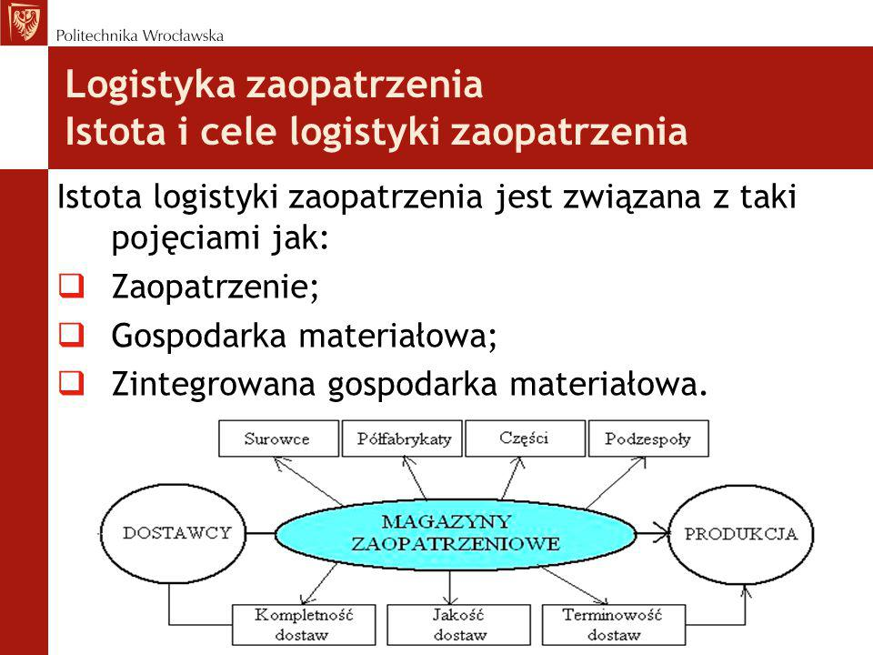 Oznaczenia T 1 – okres produkcji i konsumpcji zapasu T 2 – okres konsumpcji zapasu Qp- wielkość serii/partii produkcyjnej Qp*- ekonomiczna wielkość serii/partii prod S- zapas maksymalny S śr - zapas średni p- tempo produkcji d- tempo dostaw Cp- cykl produkcji Cz - cykl zapasów KP- koszt przezbrajania Kp- koszt jednego przezbrojenia Logistyka zaopatrzenia Ekonomiczna wielkość produkcji Production Order Quantity Model - POQ Model EOQ z uzupełnianiem stopniowym Założenia modelu: aktualne założenie ekonomicznej wielkości zlecenia uzupełnianie zapasu jest stopniowe Cp t t1t1 Zapas Cz S śr T1 T2 Qp S Ekonomiczna wielkość produkcji