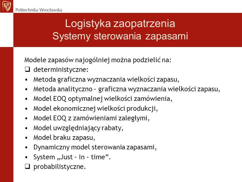 Modele zapasów najogólniej można podzielić na:  deterministyczne: Metoda graficzna wyznaczania wielkości zapasu, Metoda analityczno – graficzna wyzna