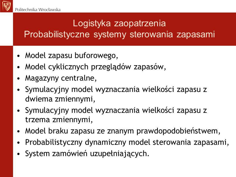 Model zapasu buforowego, Model cyklicznych przeglądów zapasów, Magazyny centralne, Symulacyjny model wyznaczania wielkości zapasu z dwiema zmiennymi,