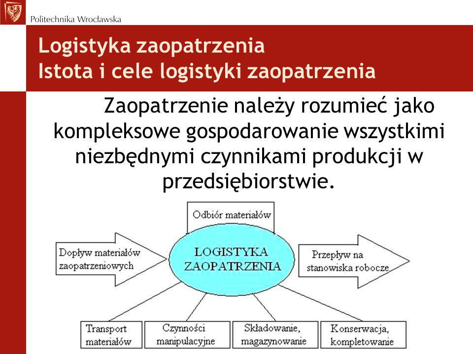 """Logistyka zaopatrzenia Istota i cele logistyki zaopatrzenia Gospodarka materiałowa obejmuje materiały, dobra inwestycyjne i usługi o zróżnicowanym charakterze, które są następnie """"zagospodarowane przez funkcje planowania i sterowania, zakupów, transportu, gospodarowania zapasami i odzyskania materiałów oraz surowców wtórnych."""