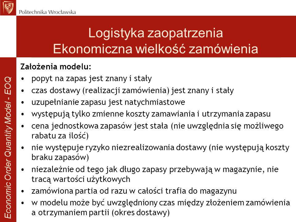 Logistyka zaopatrzenia Ekonomiczna wielkość zamówienia Założenia modelu: popyt na zapas jest znany i stały czas dostawy (realizacji zamówienia) jest z