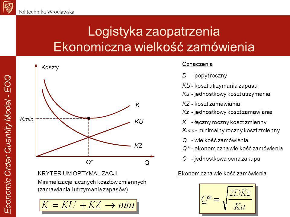 Oznaczenia D- popyt roczny KU- koszt utrzymania zapasu Ku- jednostkowy koszt utrzymania KZ- koszt zamawiania Kz- jednostkowy koszt zamawiania K- łączn