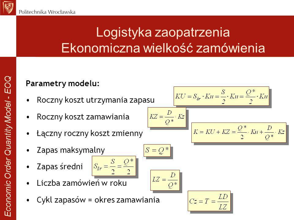 Logistyka zaopatrzenia Ekonomiczna wielkość zamówienia Parametry modelu: Roczny koszt utrzymania zapasu Roczny koszt zamawiania Łączny roczny koszt zm