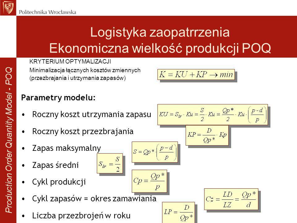Logistyka zaopatrrzenia Ekonomiczna wielkość produkcji POQ Parametry modelu: Roczny koszt utrzymania zapasu Roczny koszt przezbrajania Zapas maksymaln