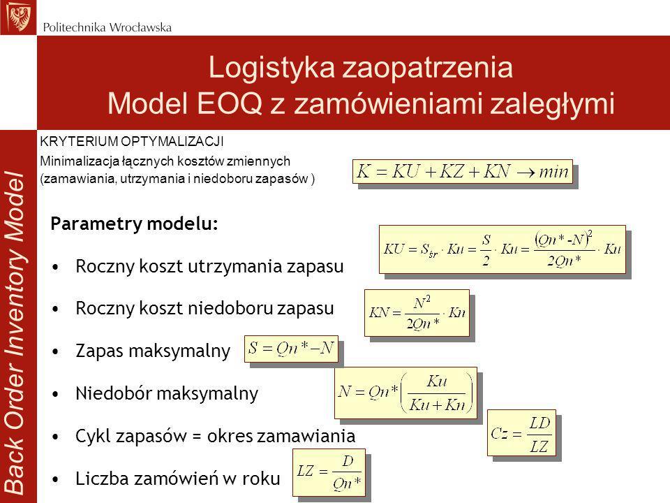 Logistyka zaopatrzenia Model EOQ z zamówieniami zaległymi Parametry modelu: Roczny koszt utrzymania zapasu Roczny koszt niedoboru zapasu Zapas maksyma