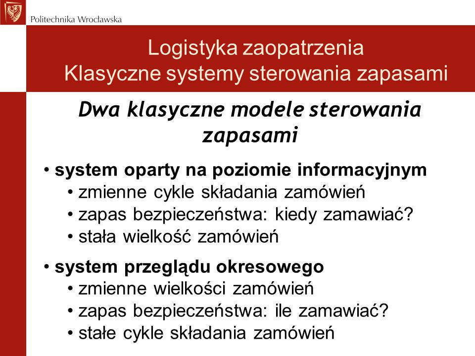 system oparty na poziomie informacyjnym zmienne cykle składania zamówień zapas bezpieczeństwa: kiedy zamawiać? stała wielkość zamówień system przegląd