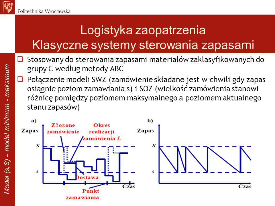  Stosowany do sterowania zapasami materiałów zaklasyfikowanych do grupy C według metody ABC  Połączenie modeli SWZ (zamówienie składane jest w chwil