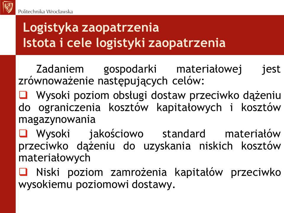 Logistyka zaopatrzenia Istota i cele logistyki zaopatrzenia Zadaniem gospodarki materiałowej jest zrównoważenie następujących celów:  Wysoki poziom o