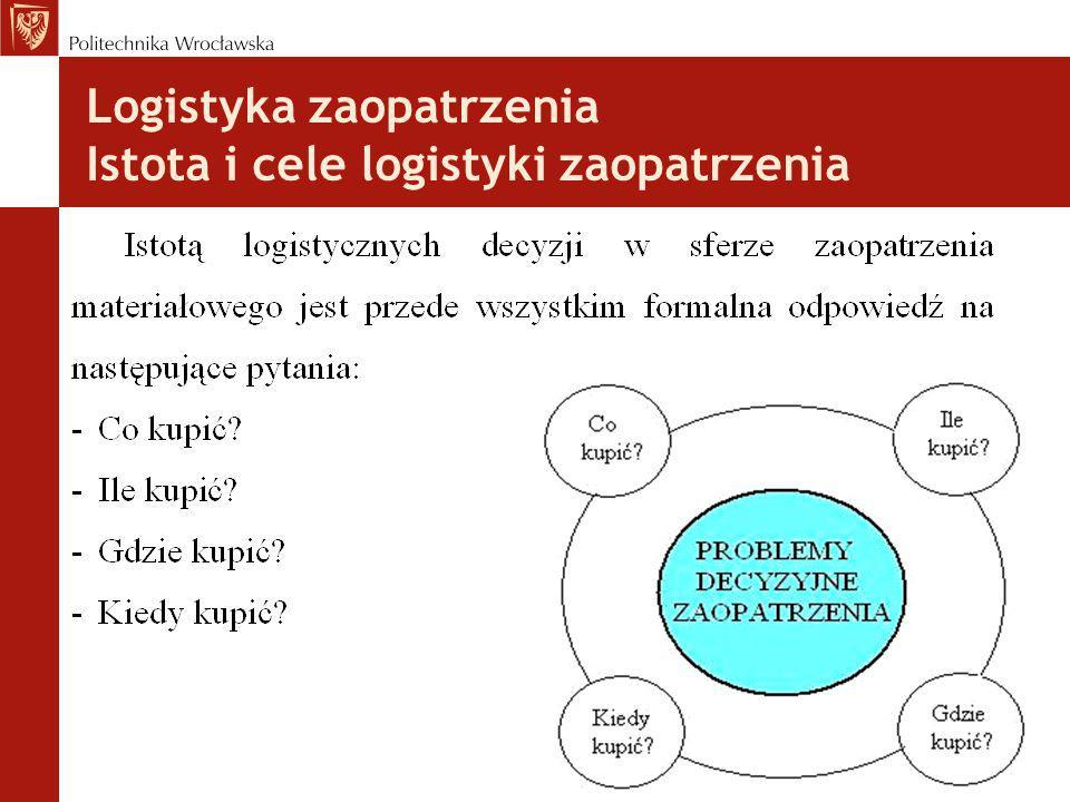 Optymalne rozwiązanie problemów logistyki procesów zaopatrzenia wymaga: 1.określenia asortymentu oraz ilości zamawianych materiałów (ocena potrzeb) 2.zdefiniowania i oceny wymagań użytkownika 3.decyzji: produkcja własna czy zakup (decyzja make or buy) 4.określenia typu zakupu 5.przeprowadzenia analizy rynku 6.rozpoznania wszystkich możliwych dostawców 7.wstępnej selekcji możliwych źródeł zaopatrzenia 8.oceny pozostałych dostawców 9.wyboru konkretnego dostawcy