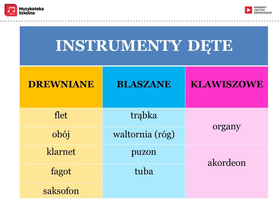INSTRUMENTY DĘTE DREWNIANEBLASZANEKLAWISZOWE flettrąbka organy obójwaltornia (róg) klarnetpuzon akordeon fagottuba saksofon