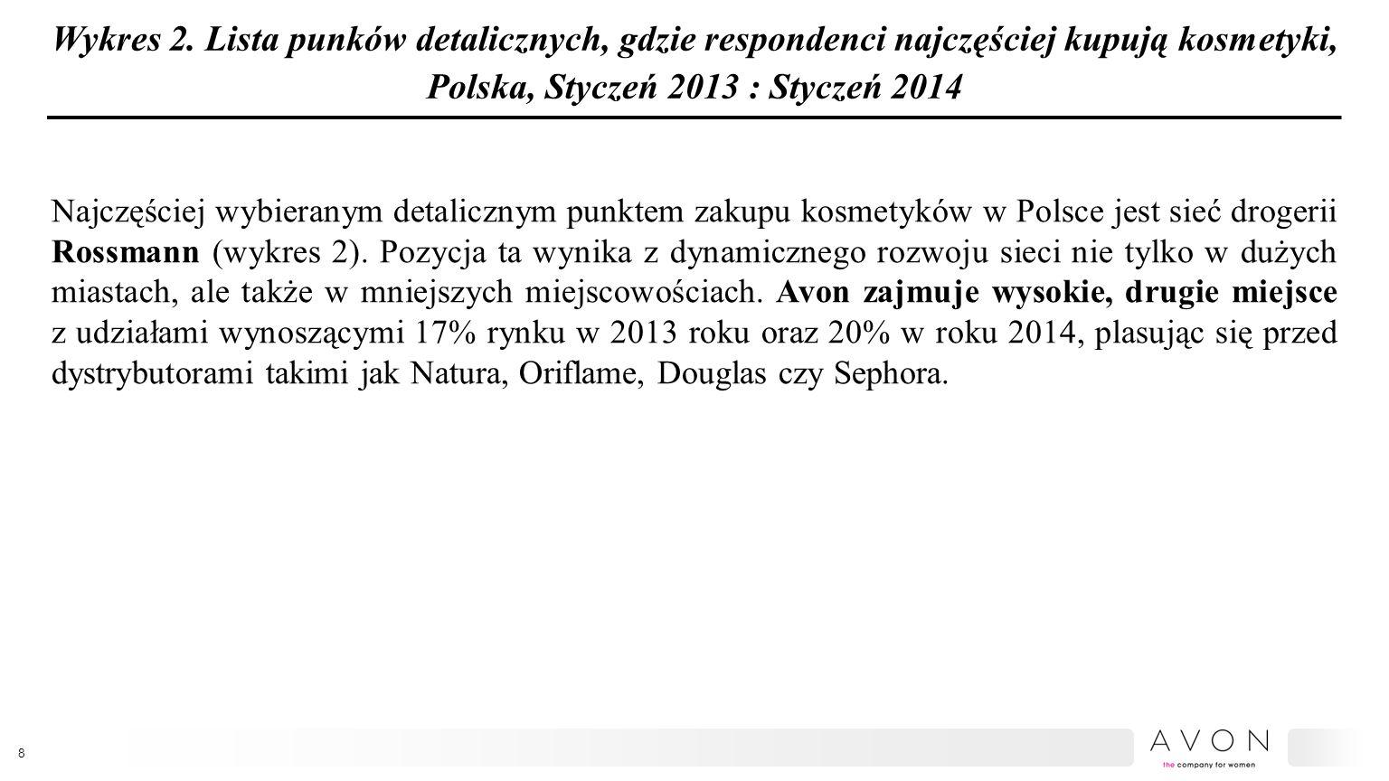 Wykres 2. Lista punków detalicznych, gdzie respondenci najczęściej kupują kosmetyki, Polska, Styczeń 2013 : Styczeń 2014 Najczęściej wybieranym detali