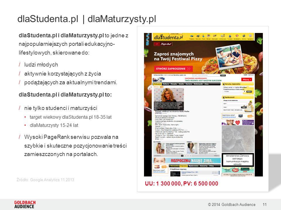 © 2014 Goldbach Audience11 Źródło: Google Analytics 11.2013 dlaStudenta.pl | dlaMaturzysty.pl dlaStudenta.pl i dlaMaturzysty.pl to jedne z najpopularniejszych portali edukacyjno- lifestylowych, skierowane do: /ludzi młodych /aktywnie korzystających z życia /podążających za aktualnymi trendami.