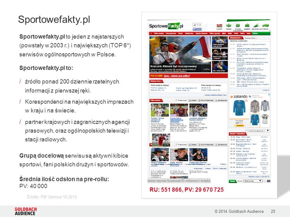 © 2014 Goldbach Audience25 Źródło: PB/ Gemius 10.2013 Sportowefakty.pl Sportowefakty.pl to jeden z najstarszych (powstały w 2003 r.) i największych (TOP 6*) serwisów ogólnosportowych w Polsce.