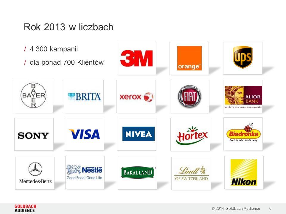 © 2014 Goldbach Audience6 /4 300 kampanii /dla ponad 700 Klientów Rok 2013 w liczbach