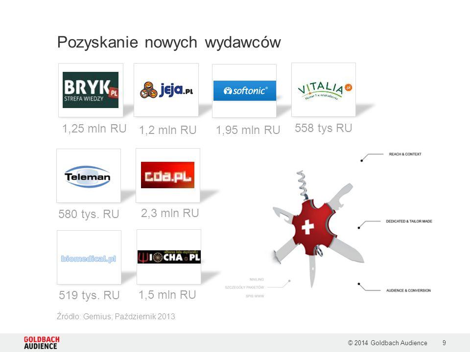 © 2014 Goldbach Audience9 Pozyskanie nowych wydawców 1,25 mln RU 1,95 mln RU 519 tys. RU 580 tys. RU 2,3 mln RU 558 tys RU 1,5 mln RU 1,2 mln RU Źródł