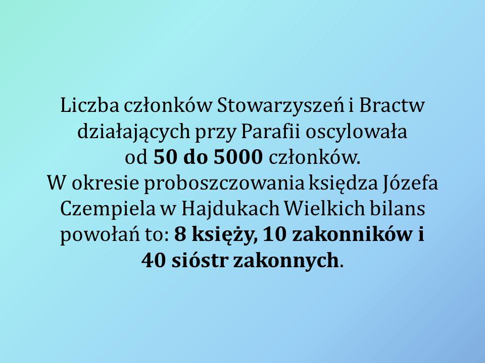 Liczba członków Stowarzyszeń i Bractw działających przy Parafii oscylowała od 50 do 5000 członków. W okresie proboszczowania księdza Józefa Czempiela