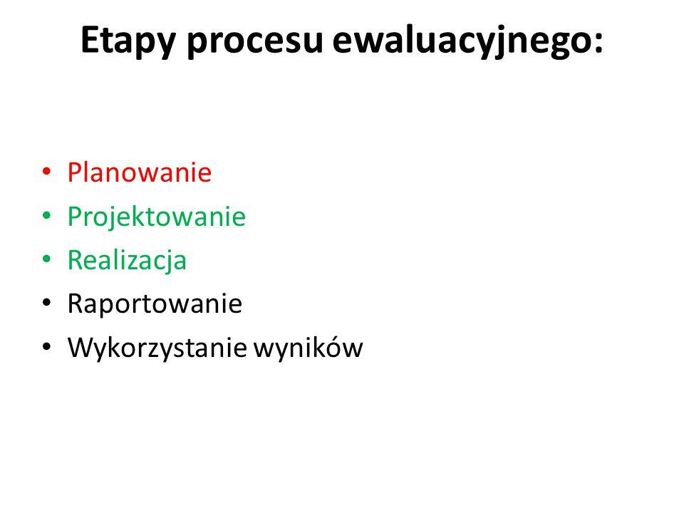 Etapy procesu ewaluacyjnego: Planowanie Projektowanie Realizacja Raportowanie Wykorzystanie wyników