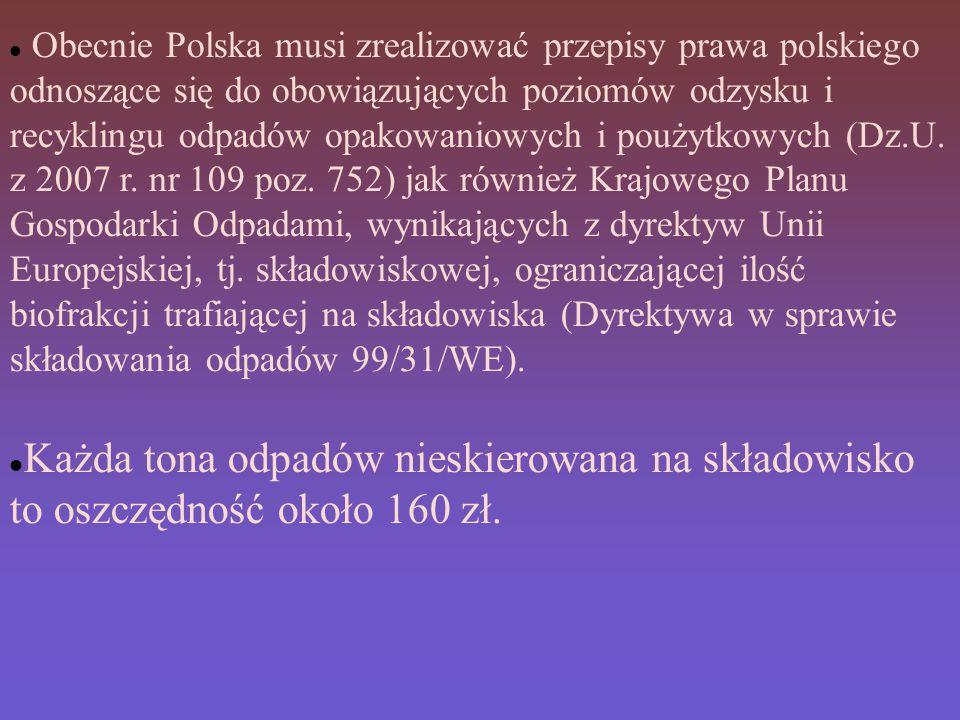 Obecnie Polska musi zrealizować przepisy prawa polskiego odnoszące się do obowiązujących poziomów odzysku i recyklingu odpadów opakowaniowych i poużytkowych (Dz.U.