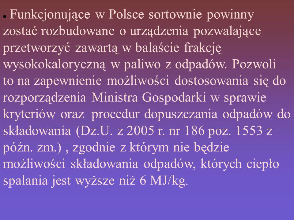 Funkcjonujące w Polsce sortownie powinny zostać rozbudowane o urządzenia pozwalające przetworzyć zawartą w balaście frakcję wysokokaloryczną w paliwo z odpadów.