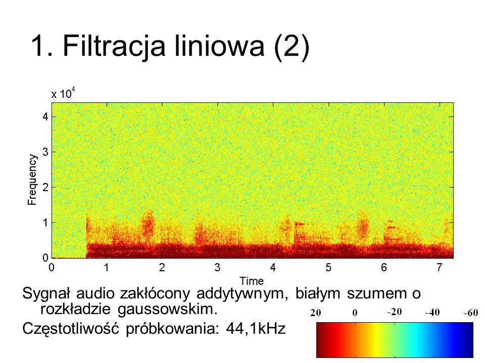 1. Filtracja liniowa (2) Sygnał audio zakłócony addytywnym, białym szumem o rozkładzie gaussowskim. Częstotliwość próbkowania: 44,1kHz
