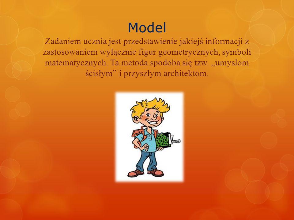 Model Zadaniem ucznia jest przedstawienie jakiejś informacji z zastosowaniem wyłącznie figur geometrycznych, symboli matematycznych. Ta metoda spodoba
