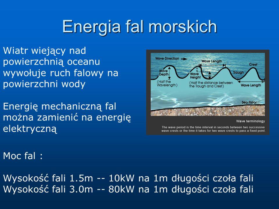 Energia fal morskich Wiatr wiejący nad powierzchnią oceanu wywołuje ruch falowy na powierzchni wody Energię mechaniczną fal można zamienić na energię elektryczną Moc fal : Wysokość fali 1.5m -- 10kW na 1m długości czoła fali Wysokość fali 3.0m -- 80kW na 1m długości czoła fali