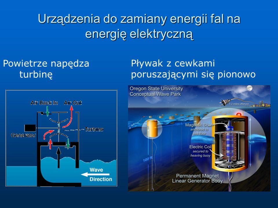 Urządzenia do zamiany energii fal na energię elektryczną Powietrze napędza turbinę Pływak z cewkami poruszającymi się pionowo