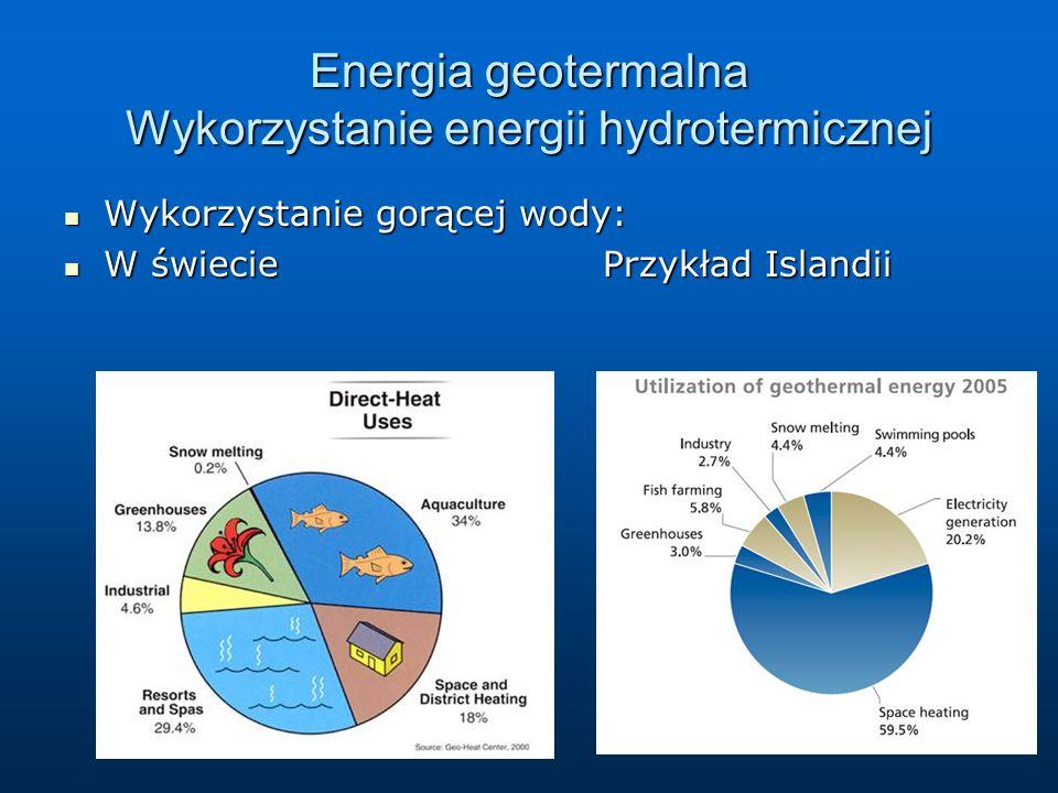 Energia geotermalna Wykorzystanie energii hydrotermicznej Wykorzystanie gorącej wody: Wykorzystanie gorącej wody: W świecie Przykład Islandii W świeci