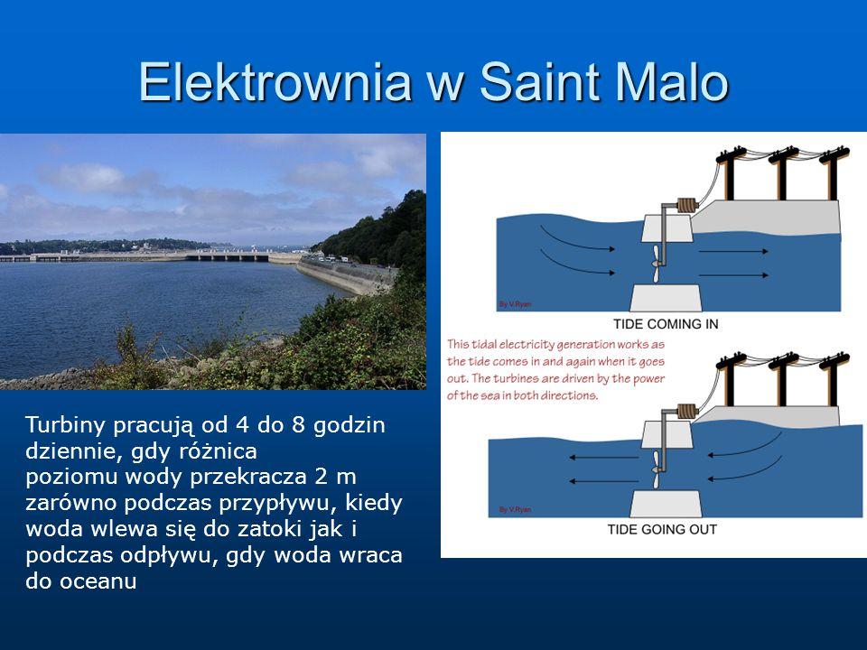 Elektrownia w Saint Malo Turbiny pracują od 4 do 8 godzin dziennie, gdy różnica poziomu wody przekracza 2 m zarówno podczas przypływu, kiedy woda wlew