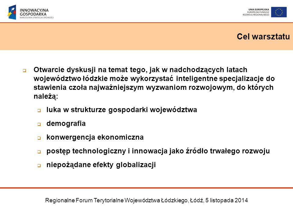 Cel warsztatu Regionalne Forum Terytorialne Województwa Łódzkiego, Łódź, 5 listopada 2014  Otwarcie dyskusji na temat tego, jak w nadchodzących latach województwo łódzkie może wykorzystać inteligentne specjalizacje do stawienia czoła najważniejszym wyzwaniom rozwojowym, do których należą:  luka w strukturze gospodarki województwa  demografia  konwergencja ekonomiczna  postęp technologiczny i innowacja jako źródło trwałego rozwoju  niepożądane efekty globalizacji