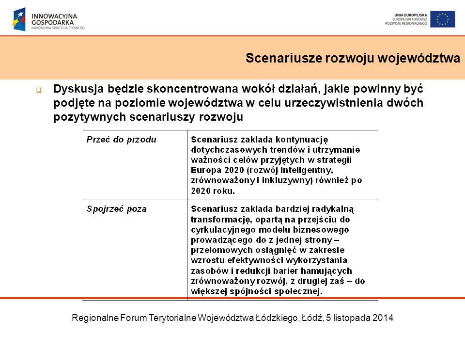 Scenariusze a misja SRWŁ 2020 Regionalne Forum Terytorialne Województwa Łódzkiego, Łódź, 5 listopada 2014  Oba te scenariusze w pełni mieszczą się w misji przyjętej w Strategii Rozwoju Województwa Łódzkiego:  Prowadzenie zintegrowanej i terytorialnie ukierunkowanej polityki zrównoważonego rozwoju, opartej na współpracy gospodarczej, budowaniu więzi społecznych oraz tożsamości regionalnej