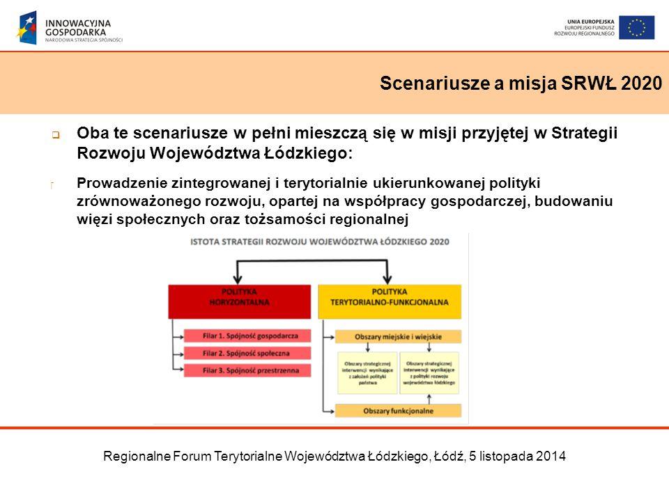Spójność gospodarcza Regionalne Forum Terytorialne Województwa Łódzkiego, Łódź, 5 listopada 2014  Spójność gospodarcza definiowana jest w Strategii jako dążenie do zmniejszenia dotychczasowych dysproporcji między poziomem rozwoju gospodarczego regionu łódzkiego a innymi regionami w kraju i Europie  Działania rozwojowe będą ukierunkowane przede wszystkim na wspieranie konkurencyjności gospodarki regionalnej  Częstą miarą poziomu konkurencyjności/ pozycji konkurencyjnej gospodarki jest zestaw dziesięciu wskaźników charakteryzujących dynamikę wzrostu, zmiany produktywności, zyskowność, wymianę międzynarodową i bezpośrednie inwestycje zagraniczne (scenariusz Przeć do przodu)  Powyższy zestaw rozszerza się o zestaw wskaźników charakteryzujących zmiany w efektywności wykorzystania zasobów i w zmniejszaniu obciążeń środowiska (scenariusz Spojrzeć poza)