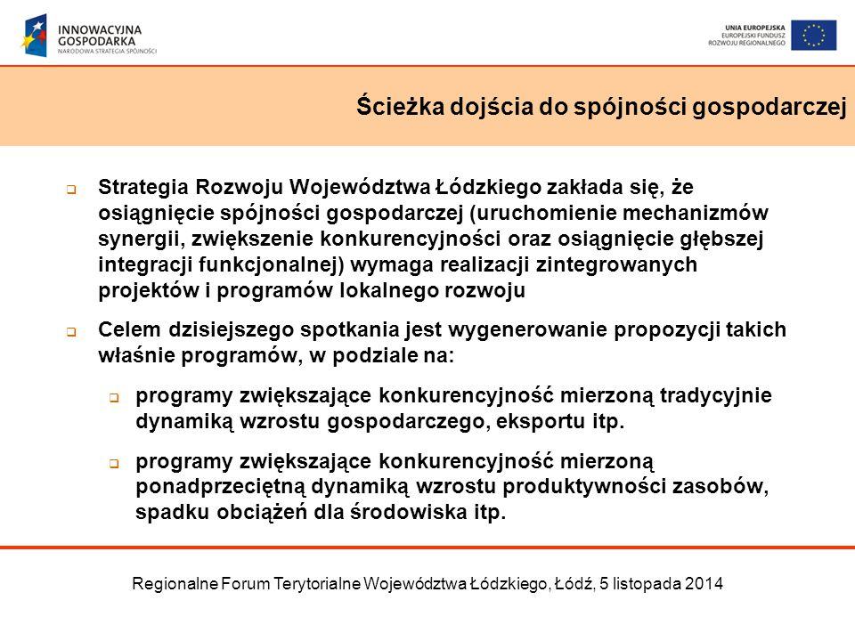 Ścieżka dojścia do spójności gospodarczej Regionalne Forum Terytorialne Województwa Łódzkiego, Łódź, 5 listopada 2014  Strategia Rozwoju Województwa Łódzkiego zakłada się, że osiągnięcie spójności gospodarczej (uruchomienie mechanizmów synergii, zwiększenie konkurencyjności oraz osiągnięcie głębszej integracji funkcjonalnej) wymaga realizacji zintegrowanych projektów i programów lokalnego rozwoju  Celem dzisiejszego spotkania jest wygenerowanie propozycji takich właśnie programów, w podziale na:  programy zwiększające konkurencyjność mierzoną tradycyjnie dynamiką wzrostu gospodarczego, eksportu itp.