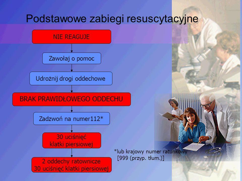 Podstawowe zabiegi resuscytacyjne Udrożnij drogi oddechowe 30 uciśnięć klatki piersiowej 2 oddechy ratownicze 30 uciśnięć klatki piersiowej Zawołaj o