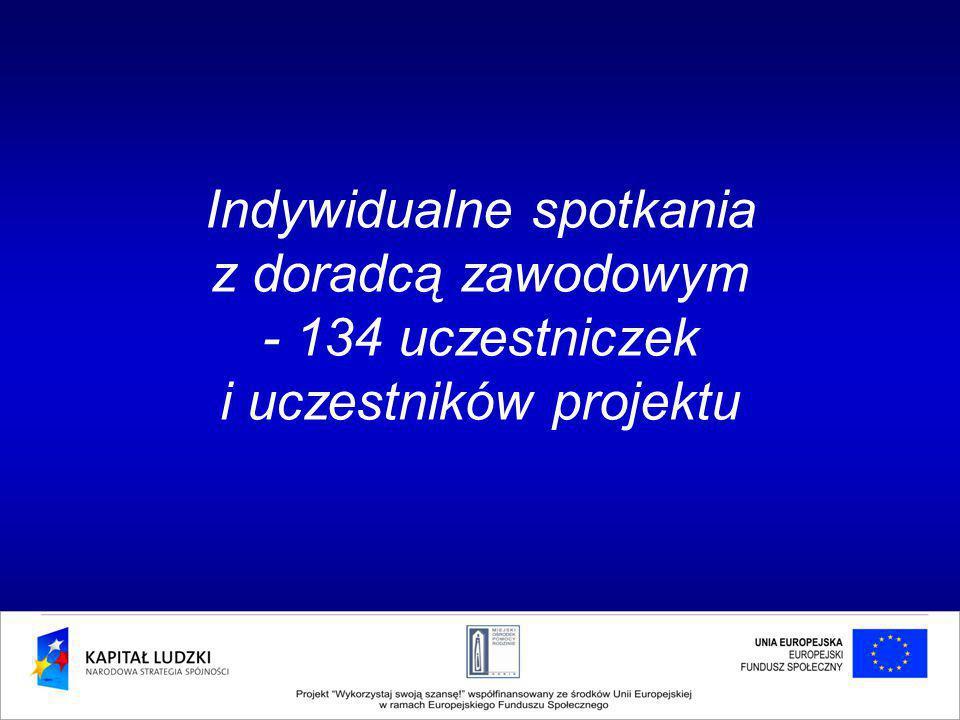 Indywidualne spotkania z doradcą zawodowym - 134 uczestniczek i uczestników projektu