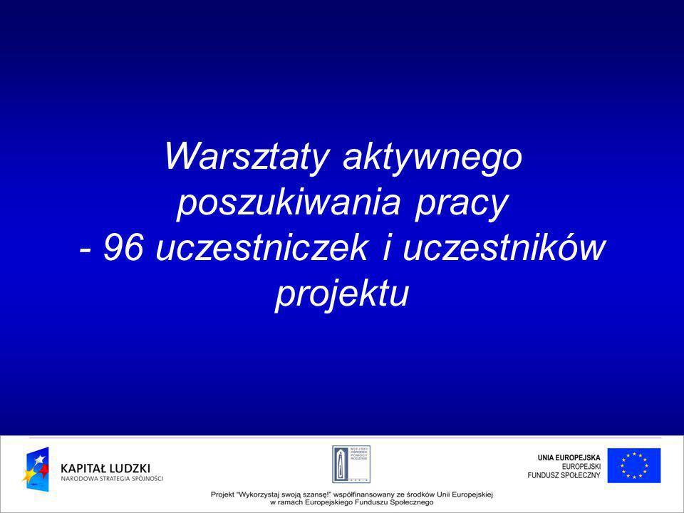 Warsztaty aktywnego poszukiwania pracy - 96 uczestniczek i uczestników projektu