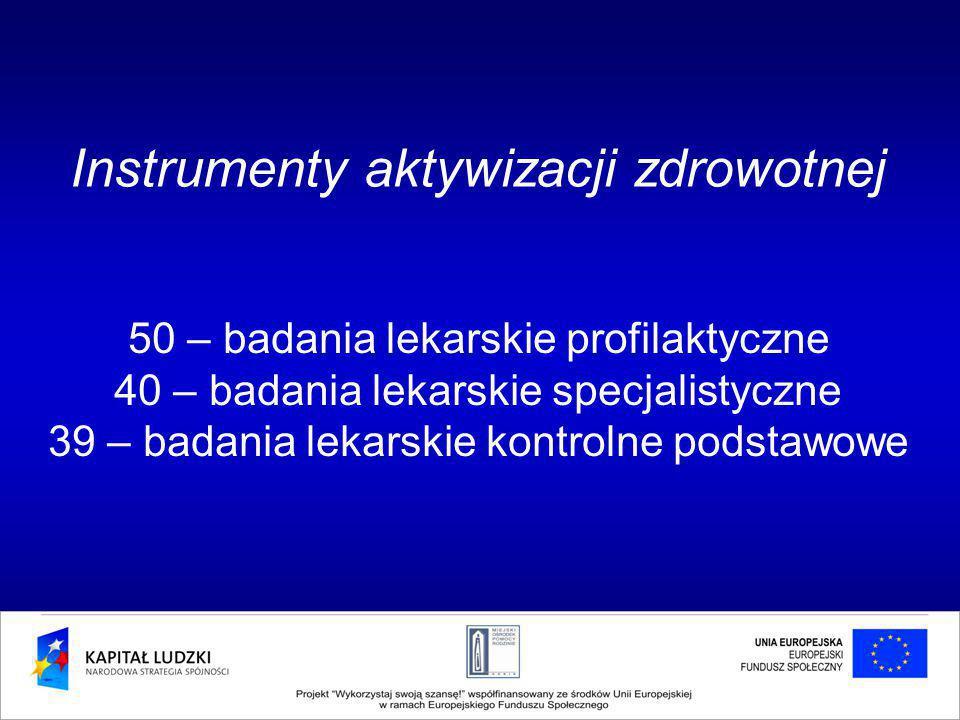 Instrumenty aktywizacji zdrowotnej 50 – badania lekarskie profilaktyczne 40 – badania lekarskie specjalistyczne 39 – badania lekarskie kontrolne podstawowe
