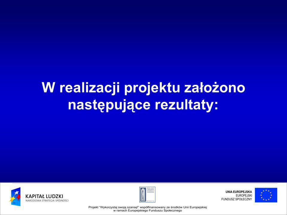 DZIĘKUJEMY Prezentację opracowali: Anna Kwaśniewska Joanna Jaworska Przemysław Kasprzyk grudzień 2009 r.