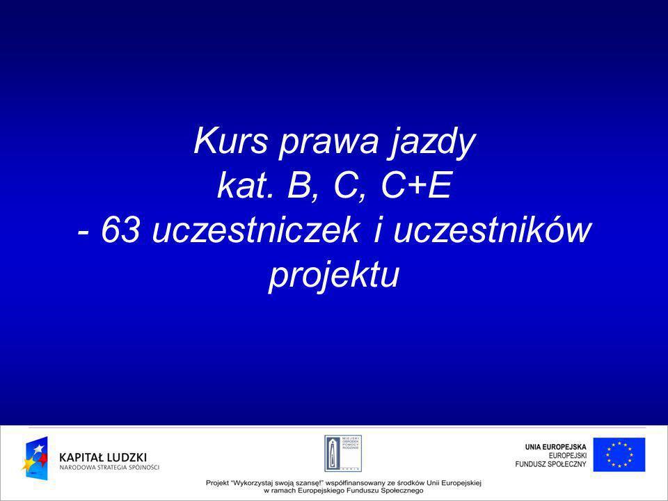 Kurs prawa jazdy kat. B, C, C+E - 63 uczestniczek i uczestników projektu