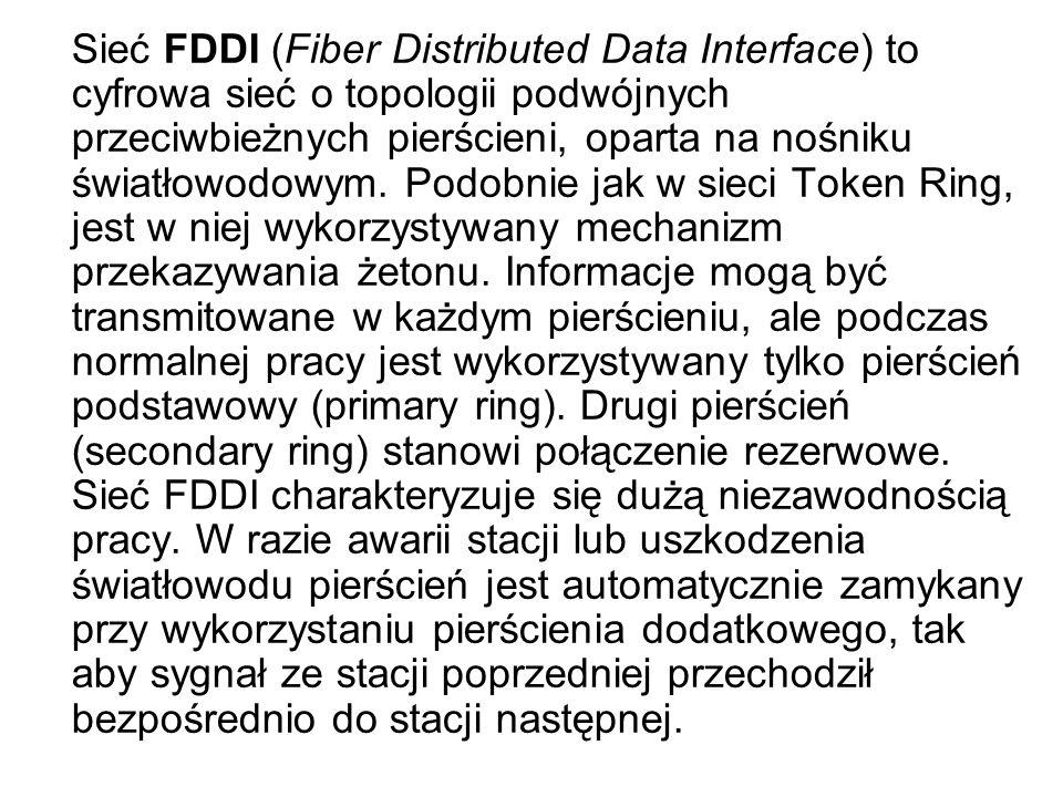 Sieć FDDI (Fiber Distributed Data Interface) to cyfrowa sieć o topologii podwójnych przeciwbieżnych pierścieni, oparta na nośniku światłowodowym.