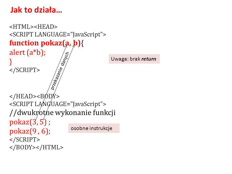 Jak to działa… function pokaz(a, b){ alert (a*b); } //dwukrotne wykonanie funkcji pokaz(3, 5) ; pokaz(9, 6); Uwaga: brak return osobne instrukcje przekazanie danych