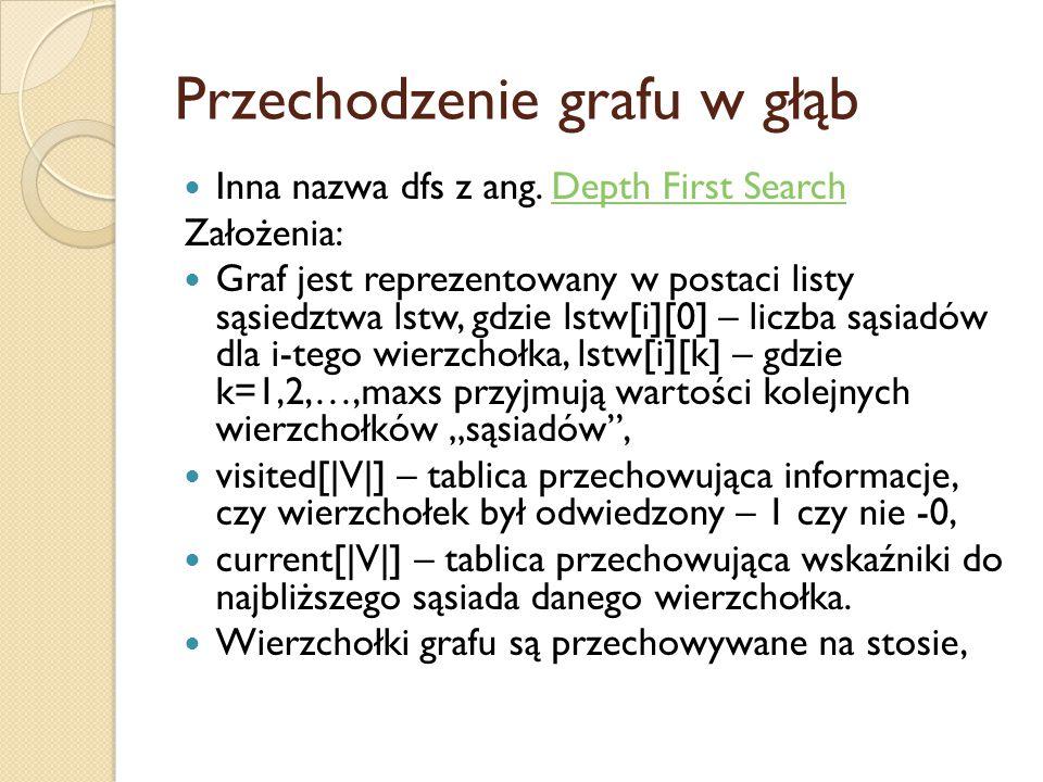 Przechodzenie grafu w głąb Inna nazwa dfs z ang. Depth First SearchDepth First Search Założenia: Graf jest reprezentowany w postaci listy sąsiedztwa l