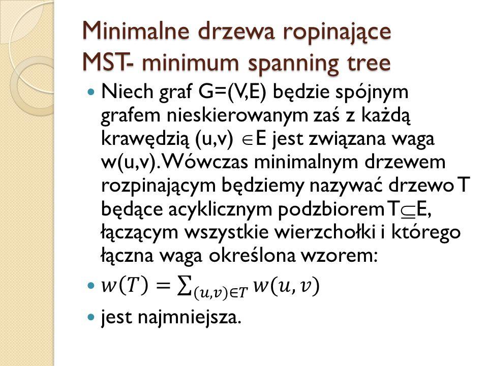 Minimalne drzewa ropinające MST- minimum spanning tree