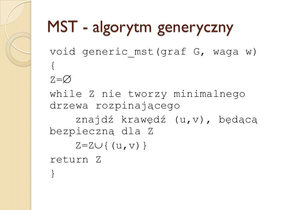 MST - algorytm generyczny void generic_mst(graf G, waga w) { Z=  while Z nie tworzy minimalnego drzewa rozpinającego znajdź krawędź (u,v), będącą bez