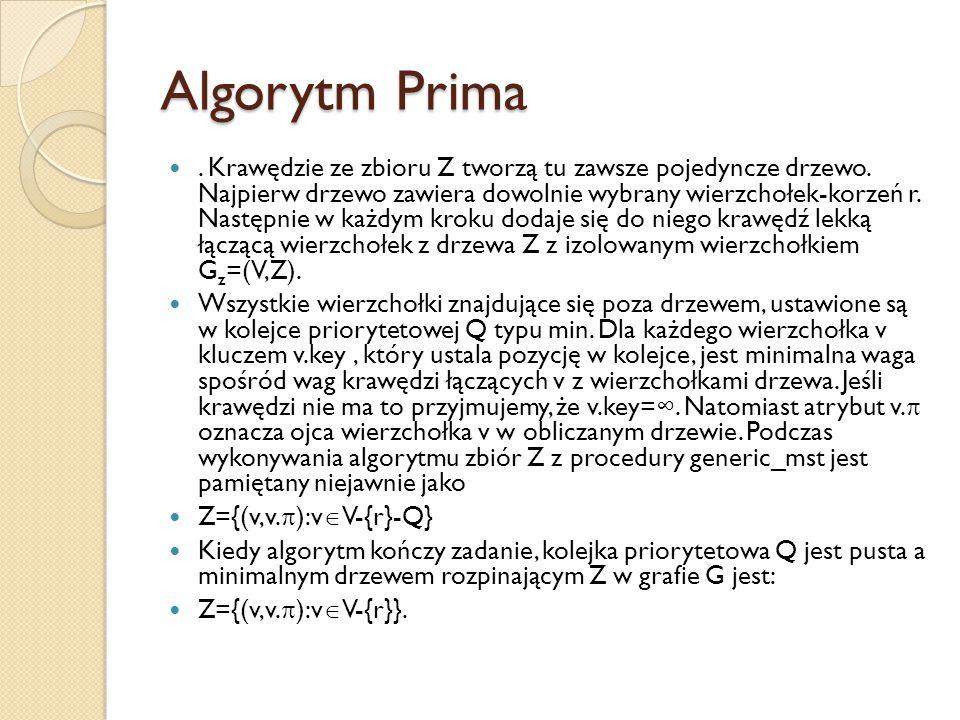 Algorytm Prima. Krawędzie ze zbioru Z tworzą tu zawsze pojedyncze drzewo. Najpierw drzewo zawiera dowolnie wybrany wierzchołek-korzeń r. Następnie w k