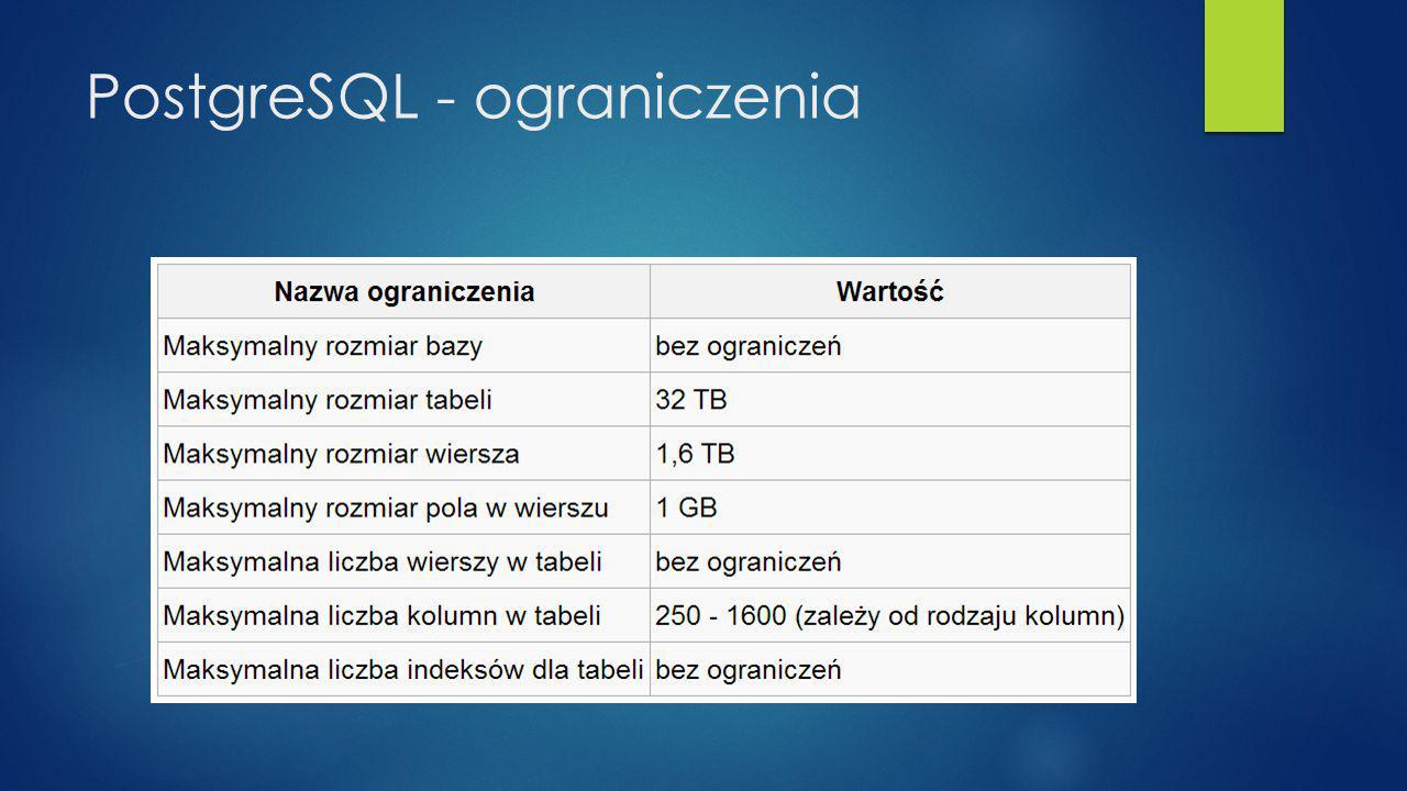 PostgreSQL - ograniczenia
