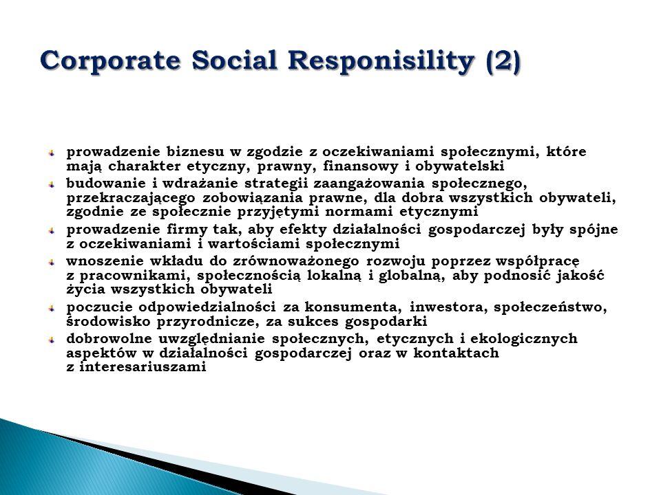 prowadzenie biznesu w zgodzie z oczekiwaniami społecznymi, które mają charakter etyczny, prawny, finansowy i obywatelski budowanie i wdrażanie strateg