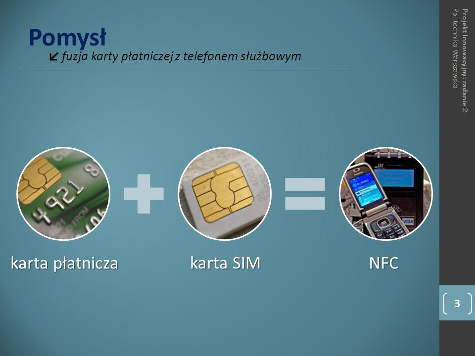 Pomysł ↙ ↙ fuzja karty płatniczej z telefonem służbowym 3 Projekt Innowacyjny: zadanie 2Politechnika Warszawska karta płatnicza karta SIM NFC