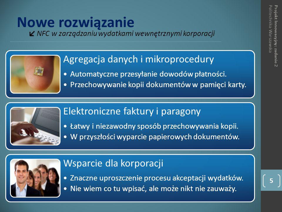 Nowe rozwiązanie ↙ ↙ NFC w zarządzaniu wydatkami wewnętrznymi korporacji 5 Projekt Innowacyjny: zadanie 2Politechnika Warszawska Agregacja danych i mikroprocedury Automatyczne przesyłanie dowodów płatności.